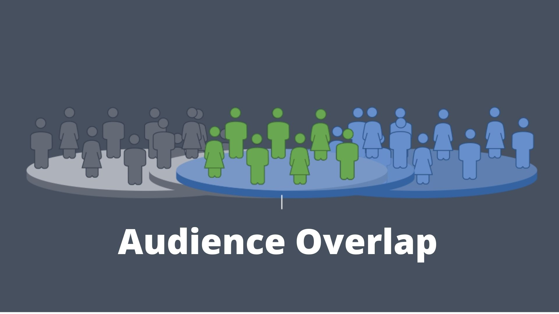 Audience-Overlap