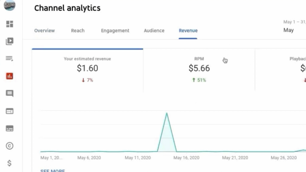 HOW TO SEE YOUTUBE ANALYTICS