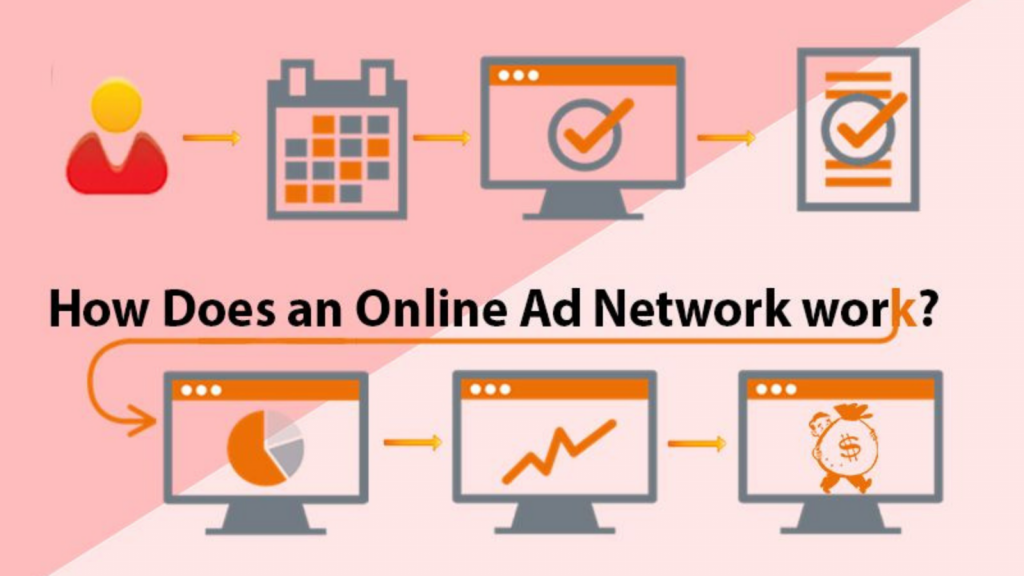How-does-ad-networks-work