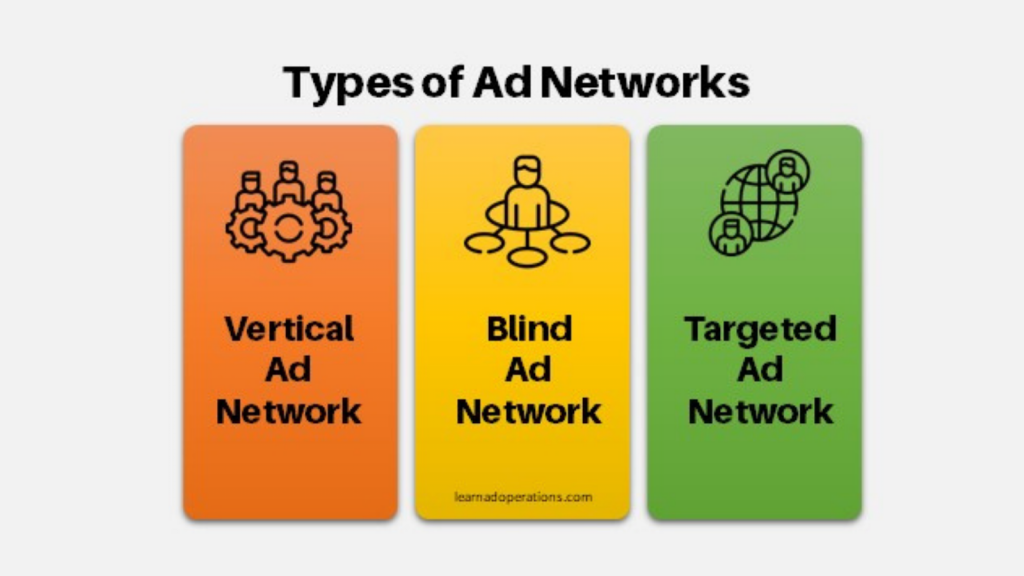 types-of-ad-networks