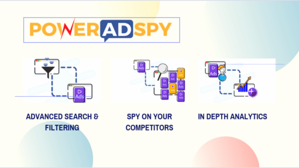 features of poweradspy