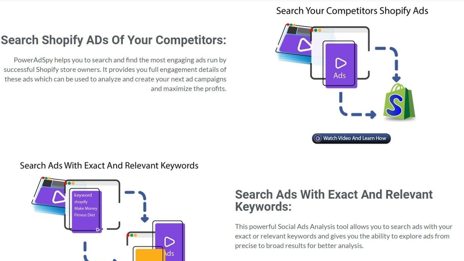 search-shopify-ads